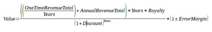 Known Company License Model Formula